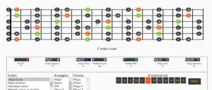 Le générateur de gamme, accords et arpèges à la guitare de guitar-trainer.fr
