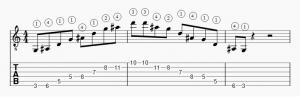 Arpege-de-Sol-mineur-position-1-horizontale