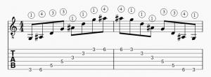Arpege-de-Sol-mineur-position-1-verticale