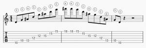 Arpege-de-Sol-mineur-position-2-horizontale
