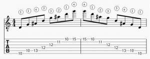 Arpege-de-Sol-mineur-position-2-verticale