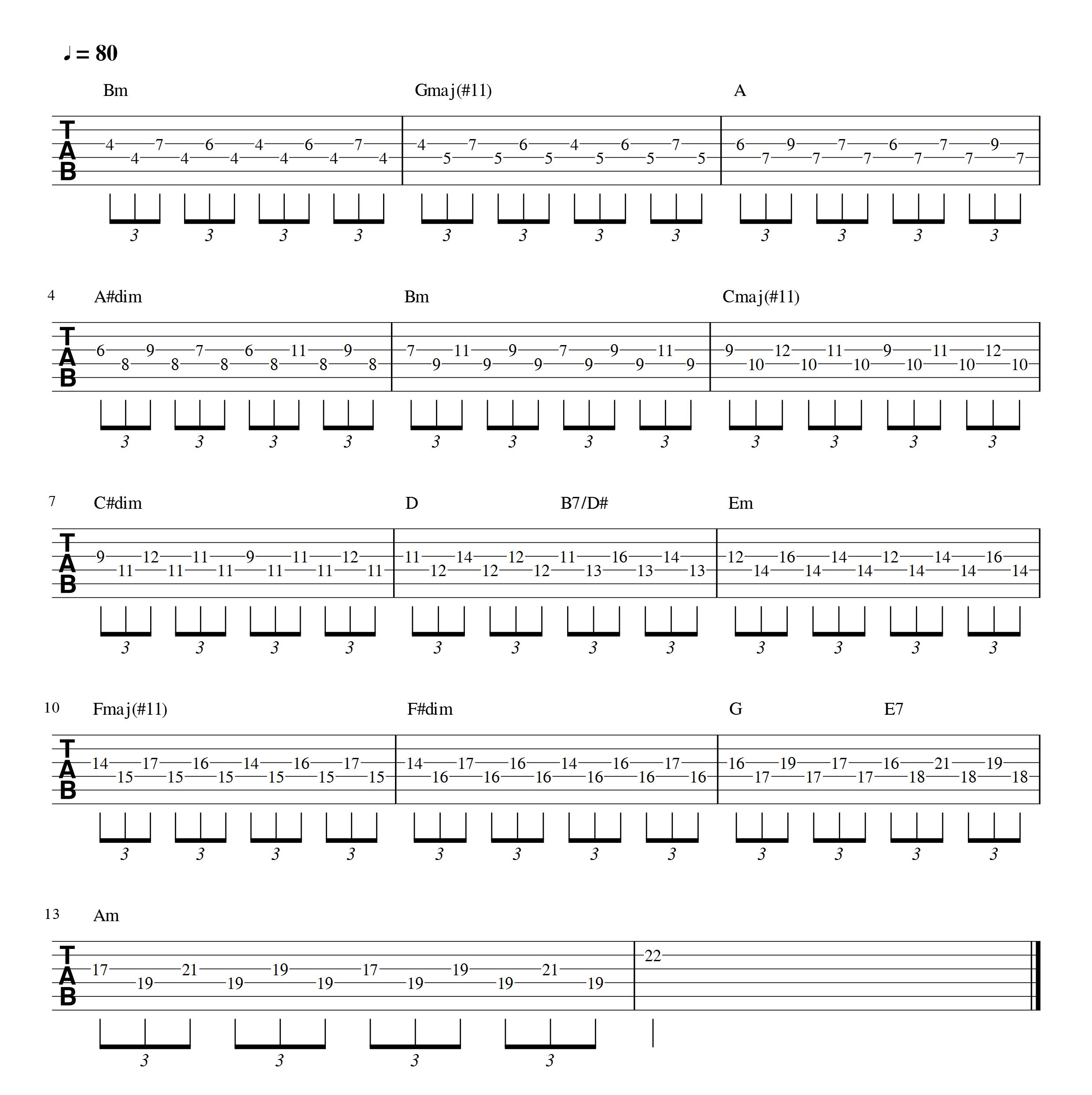 etude-arpeges-aller-retour-deux-notes-par-corde-1