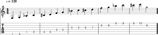 tablature gammes pentatonique mineure et blues + chromatisme - exercice 10