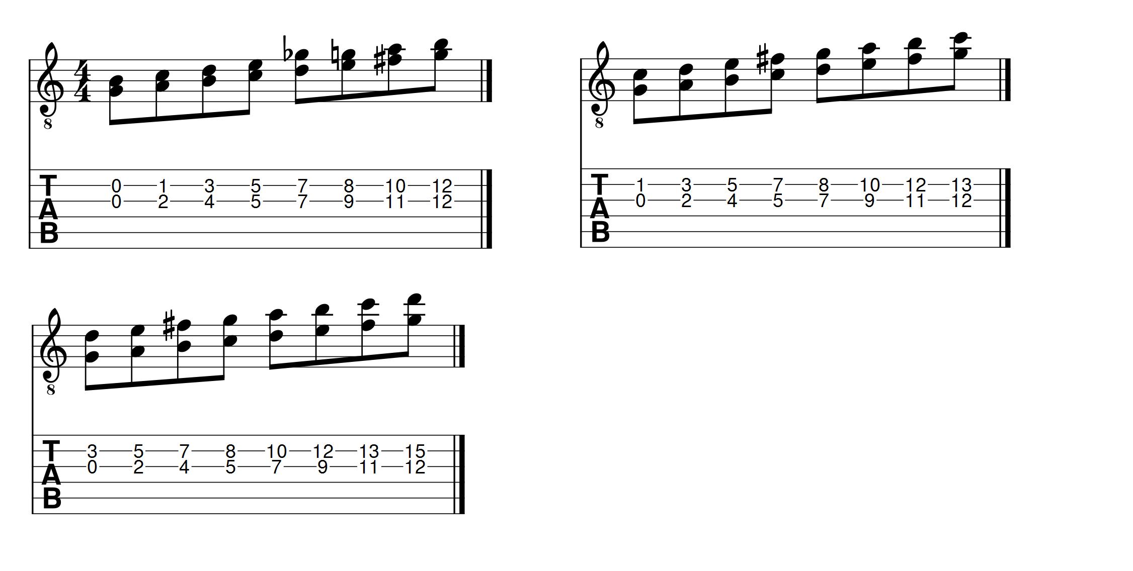 gamme-majeure-jouée-sur-deux-cordes