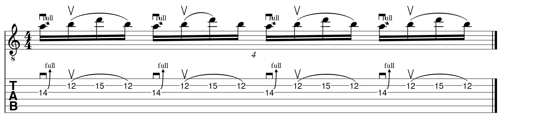 Plans pentatonique mi mineur vitesse exercices et tablatures de guitare gratuits pour - Apprendre la guitare seul mi guitar ...