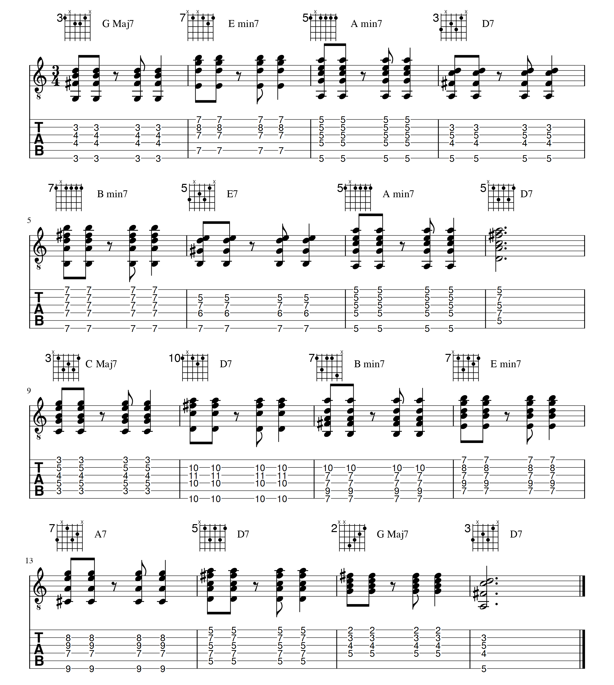 tablature progression accord jazz septieme guitar trainer ligne 1 apprendre la guitare