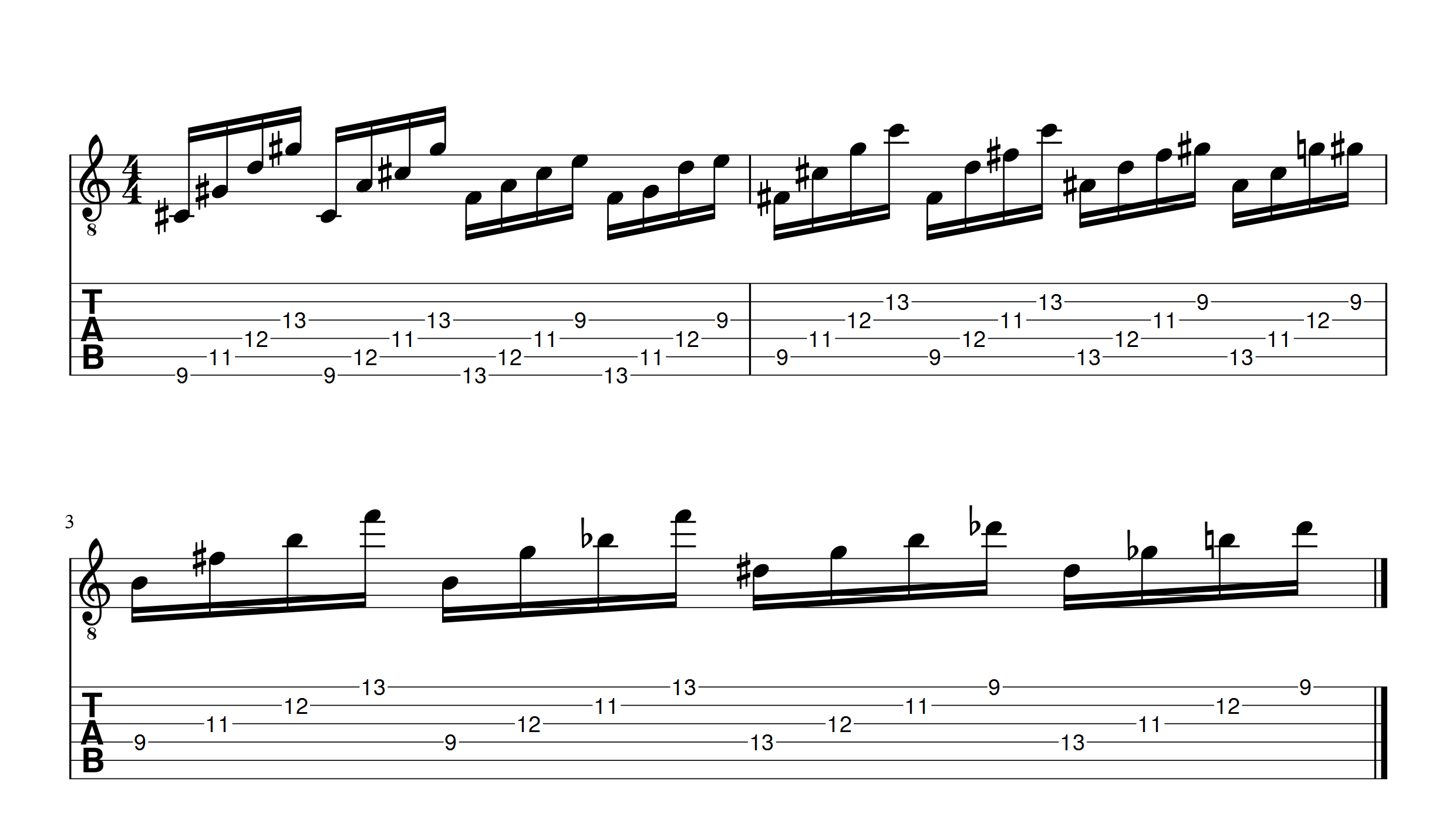 warm up left hand petrucci part2 1 apprendre la guitare