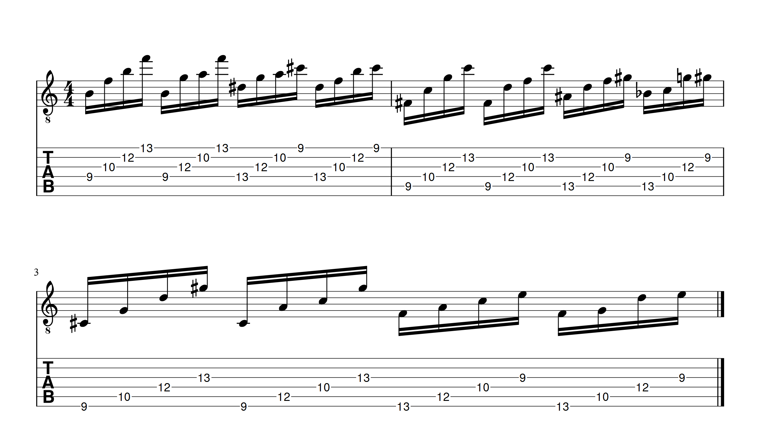 warm up left hand petrucci part3 1 apprendre la guitare